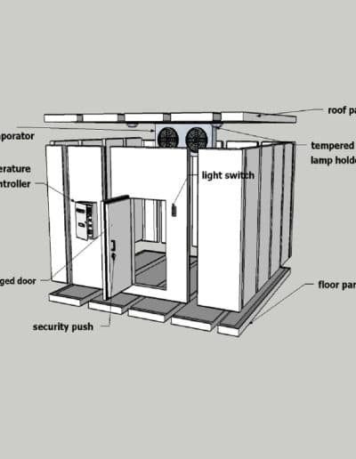 Coldroom diagram